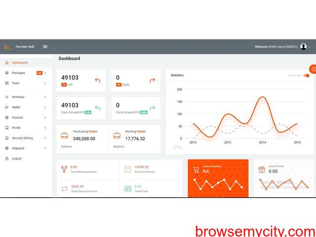 Best Multi Level Marketing Software - 1/2