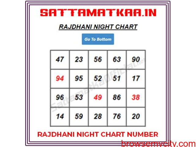 Get updates result of Kalyan Chart with SattaMatkaa - 1/1