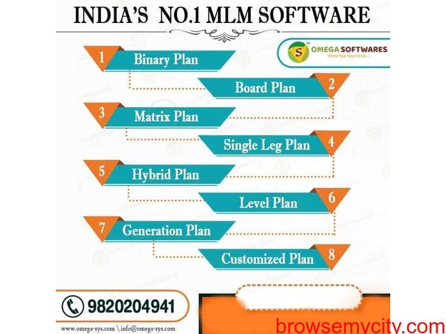 All MLM Plans at affordable Price in Mumbai Delhi Gujarat Kerala - 1/1