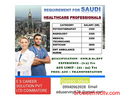 Urgently Wanted For Europe And Gulf Countires