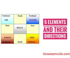 5 Elements and their Direction - Design Vastu