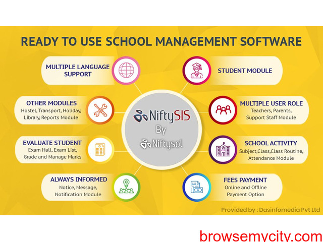 Student Can Continue Learning At Home Using Nifty SIS – online school management software - 1/1
