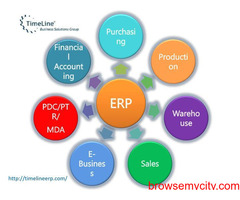 Best Erp Software Companies in India