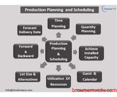 Best Cloud Erp For Production Planning