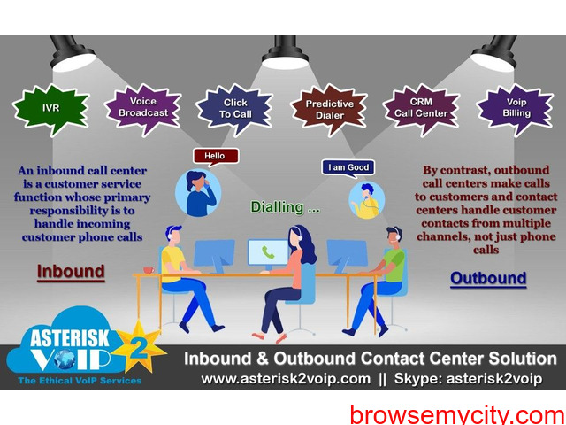 Best Dynamic Asterisk-VoIP Solution Services by Asterisk2voip Technologies - 6/6
