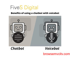 How can a chatbot service help your business