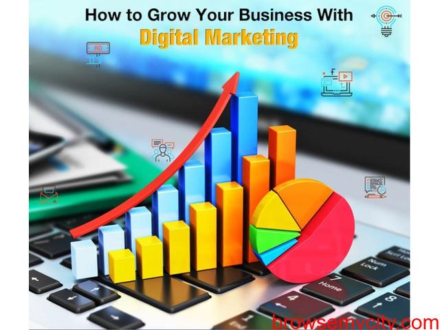 Digital Marketing Company in Coimbatore   Seo Services in Coimbatore - 2/4