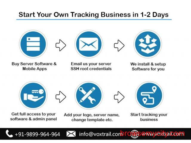 White Label GPS Tracking Software in Silchar