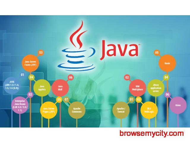Java training in coimbatore - 2/2